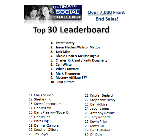 leaderboard6