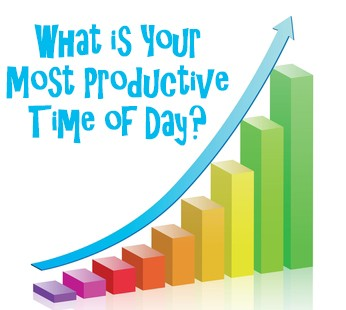 Optimizing for Productivity